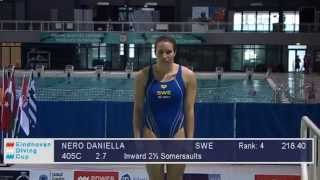 Eindhoven Diving Cup 2015, Women 3m, preliminary