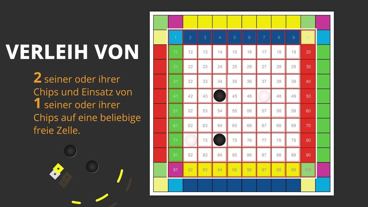 CTOR Grundregeln in Deutsch