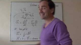 cours TS / ch5: cinématique et dynamique newtonienne / vecteur accélération instantané