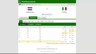 Нидерланды Италия Прогноз и обзор матч на футбол 07 сентября 2020 Лига наций УЕФА