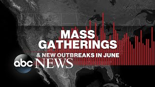 Mass gatherings in June reshaped fight with coronavirus l ABC News