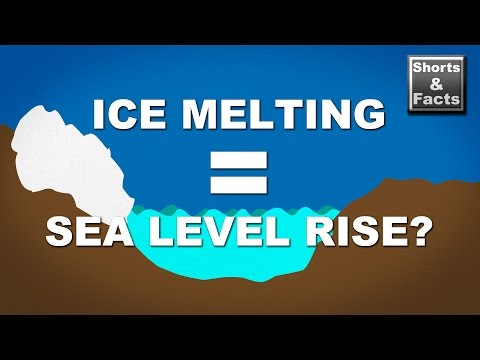 How global ice melting affects sea level rise
