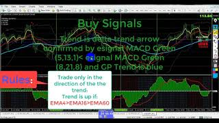 How To NVTForex Trend Scalping System - Currency Trading System