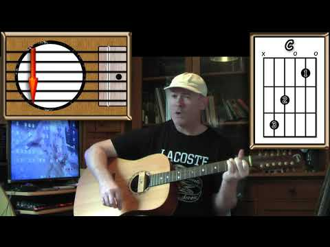 The Masterplan - Oasis - Acoustic Guitar Lesson