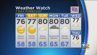 CBS 2 Weather Watch (5PM 08-22-19)