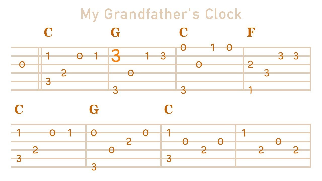 My Grandfathers Clock Fingerstyle With Tab Melody Enjoyer Youtube
