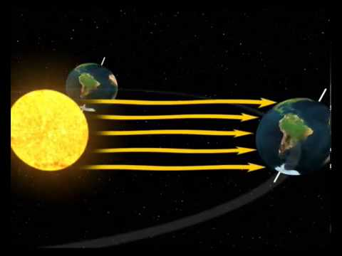 Как земля вращается вокруг солнца видео для учеников