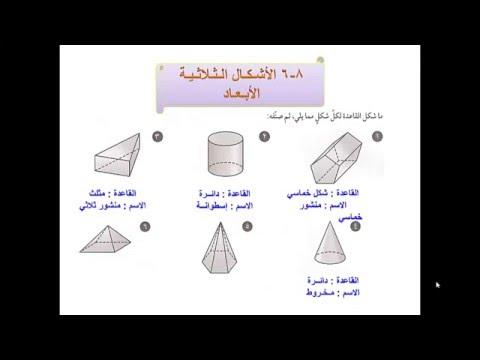 شرح كتاب الرياضيات للصف الاول متوسط الفصل الدراسي الثاني