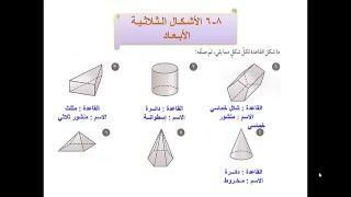 حل كتاب النشاط رياضيات الصف الأول متوسط - الفصل الدراسي الثاني