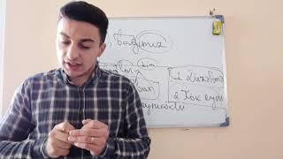 Eyniköklü s.,frazeoloji birləşmələr-İbtidai-MİQ-ə düşən suallar-Ülvi Osmanov
