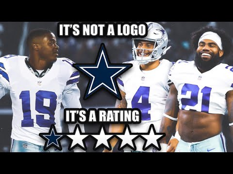 Why the Dallas Cowboys Will IMPLODE in the Near Future...
