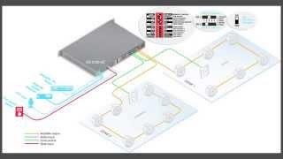 bose FreeSpace IZA/ZA 2120-HZ/LZ Amplifier Overview
