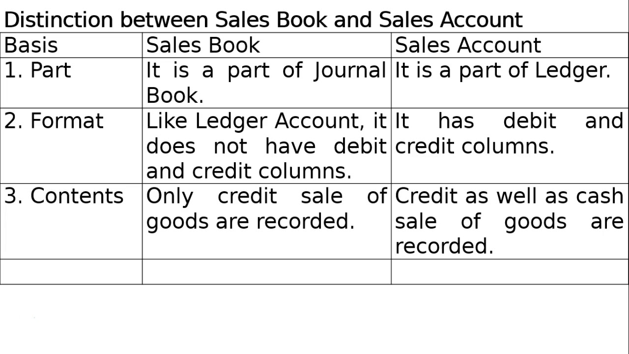 Essaywriters accounts for sale