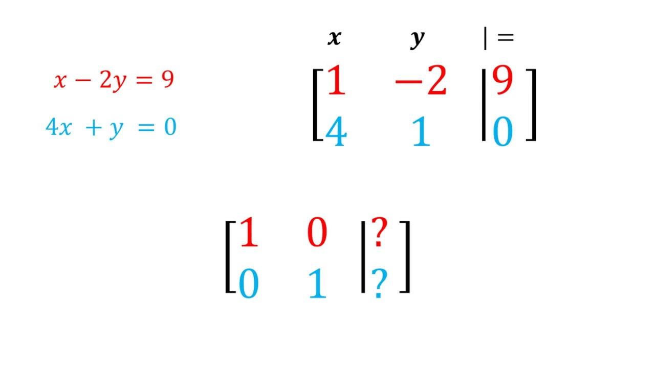 Solucion de sistemas de ecuaciones por el metodo de matrices 2×2