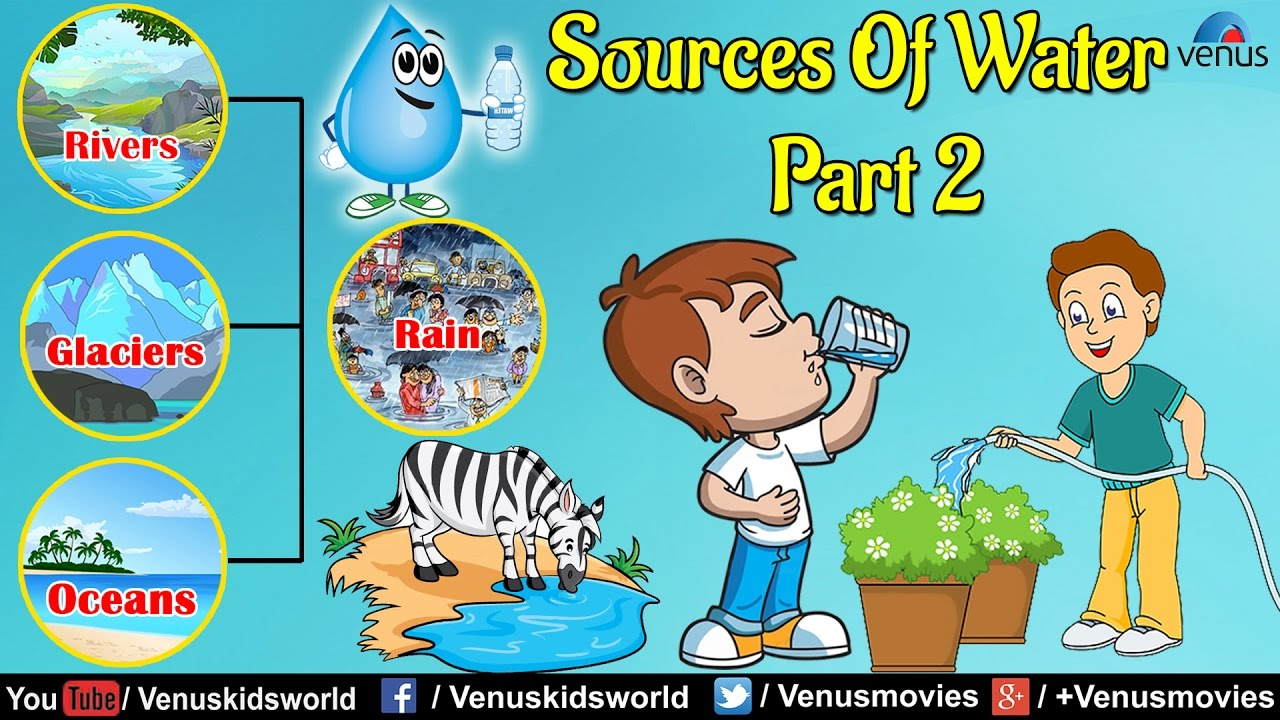 how to make sources of water