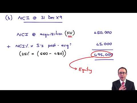Group SFP - Example (Basic consolidation) - ACCA Financial R