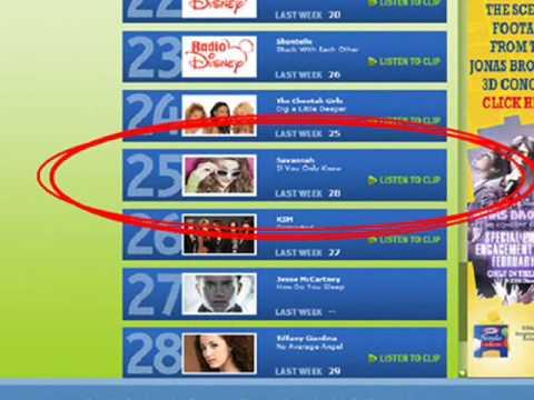 Feb.14, 2009 - Radio Disney's new top 30 has been released ...