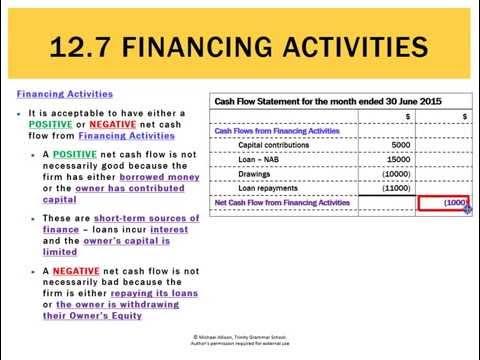 12.7 Financing Activities
