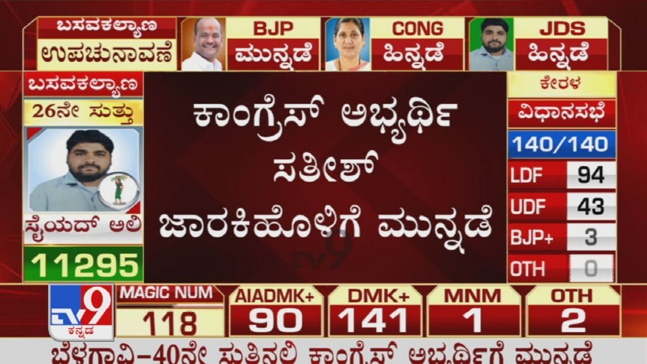 Download Belagavi Lok Sabha Bypoll Results: Congress Satish Jarkiholi Leads In Neck-To-Neck Fight Against BJP