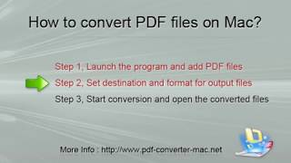 [PDF Converter : Mac] How to Convert PDF to Word/Excel/PPT/ePub/HTML/RTF/Text/Image ?