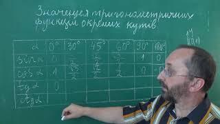 Тема 1 Урок 3 Значення тригонометричних функцій окремих кутів