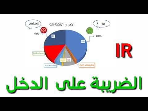 كيفية حساب الضريبة على الدخل IR ومستجداتها