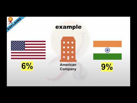 Currency Swap Agreement Explained with Example