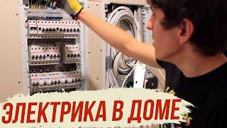 Как сделать проводку в гипсокартоне
