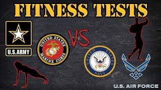 Comparing military physical fitness tests
