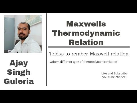 Tricks For Maxewells Relation Part 1