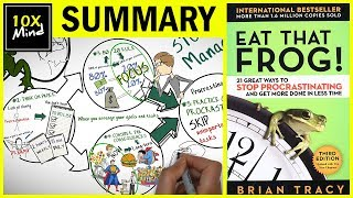 EAT THAT FROG SUMMARY |  BY BRIAN TRACY | HOW TO STOP PROCRASTINATING NOW !