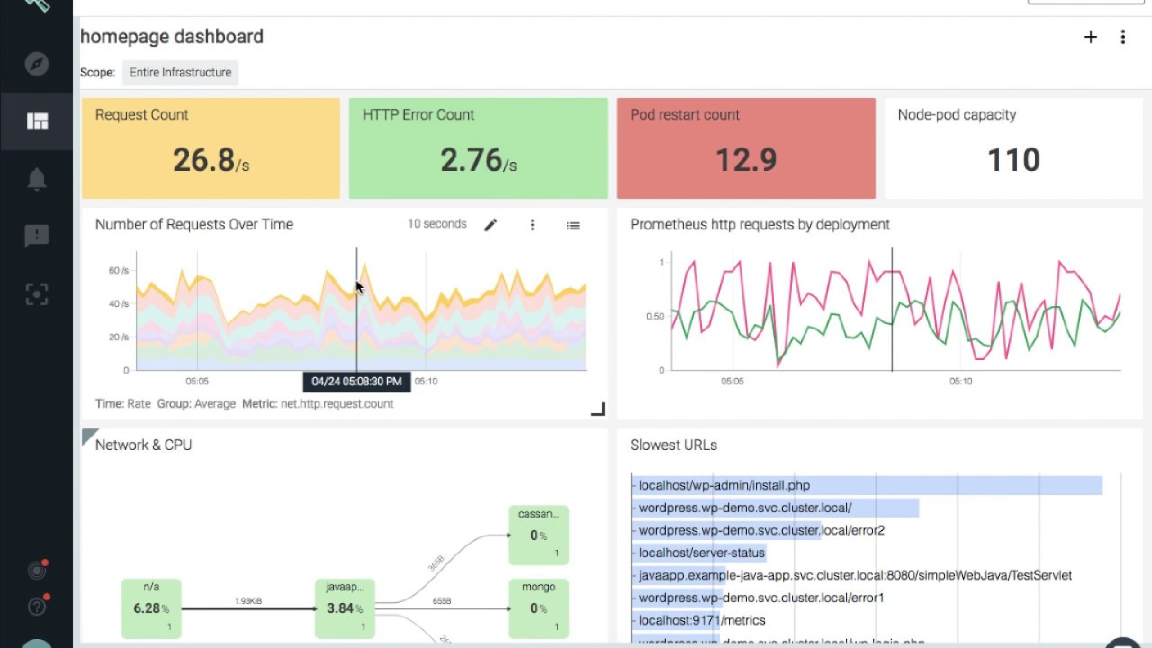 Container Monitoring Overview with Sysdig Monitor