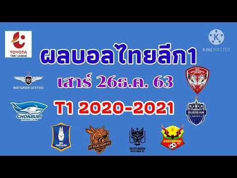 ผลบอลไทยลีก1/2020-21 นัดที่16 เสาร์ 26/12/63//บีจียังแรง/บุรีรัมย์คว้าชัย