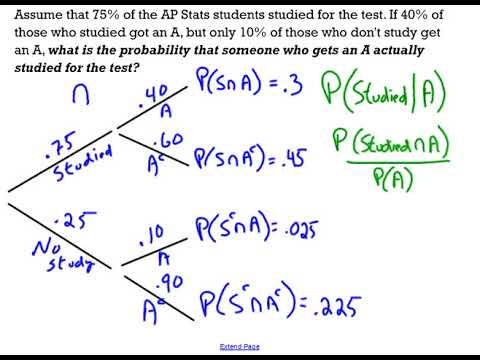 Tree Diagram Conditional Probability Review - YouTube