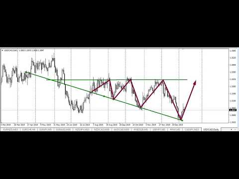 Reviews on hilton claude moore forex trader