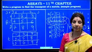 IPUC |Computer science | Arrays -04