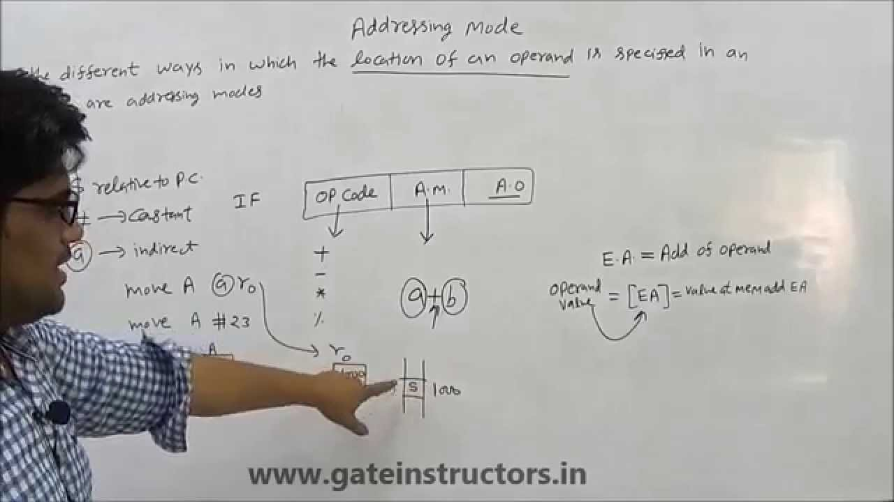Instruction set architecture.
