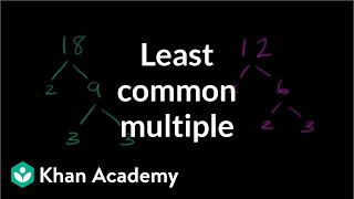 Least common multiple exercise | Factors and multiples | Pre-Algebra | Khan Academy thumbnail