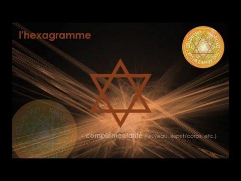Tout sur les symboles des hologrammes quantiques