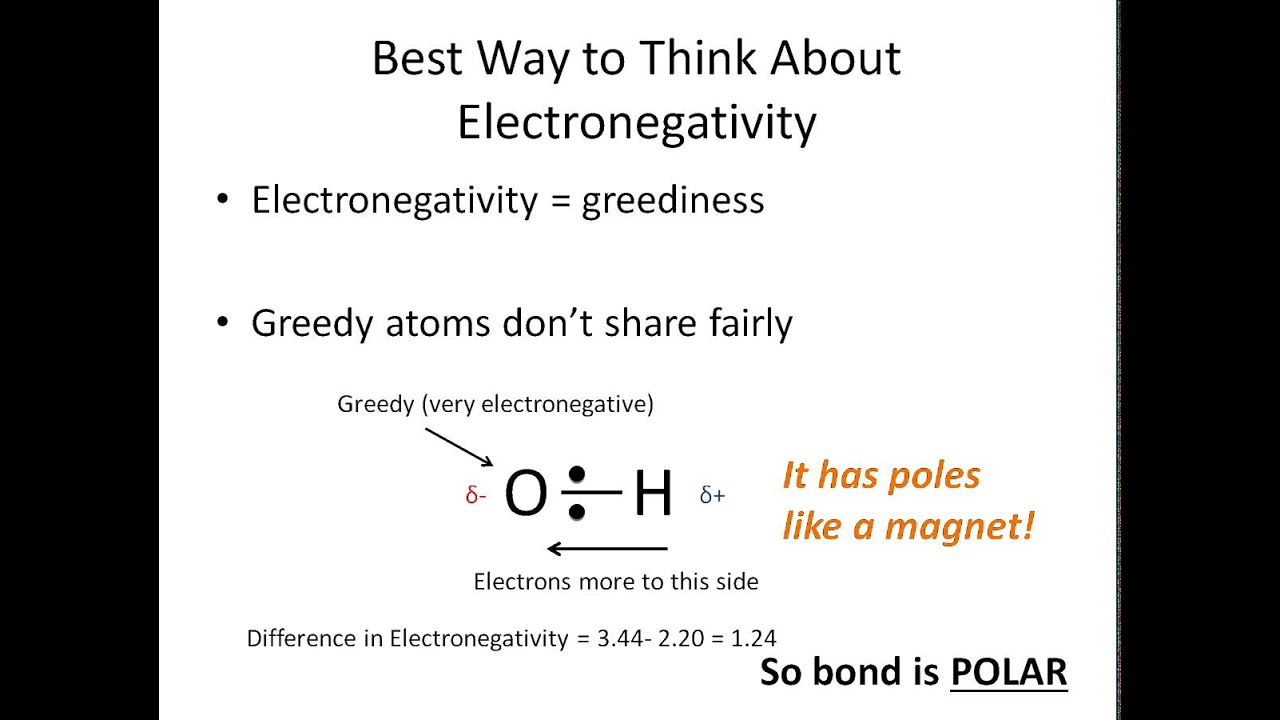 How To Tell If A Bond Is Polar Or Nonpolar The Super Easy
