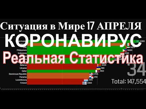 Коронавирус 17 04 2020 статистика и последние новости, число по странам коронавирус 17.04.2020