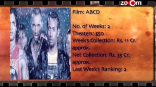 Box Office Report- Special 26, Murder 3, ABCD & Jayanta Bhai Ki Luv Story