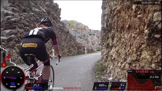 Garmin 60 Minute Cycling Workout Great Canyon Road Cycling France Full HD Best Of