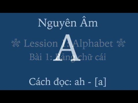 Tiếng Đức bài 1: bảng chữ cái
