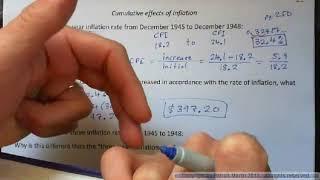 Cumulative effect of Inflation