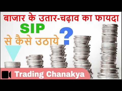sip investment technique in mutual fund and investment - by trading chanakya