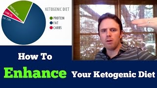 5 Steps To Get Into Ketosis - How To Enhance Your Ketogenic Diet