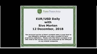 ForexPeaceArmy | Sive Morten Daily, EUR/USD 12.12.2018
