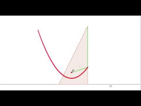 Cách vẽ parabol