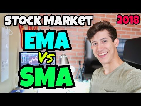 The Difference Between EMA & SMA Indicators | Investing 101